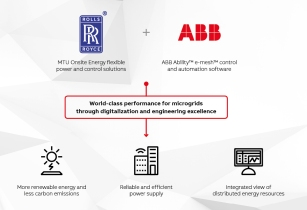 Rolls Royce and ABB microgrid cooperation